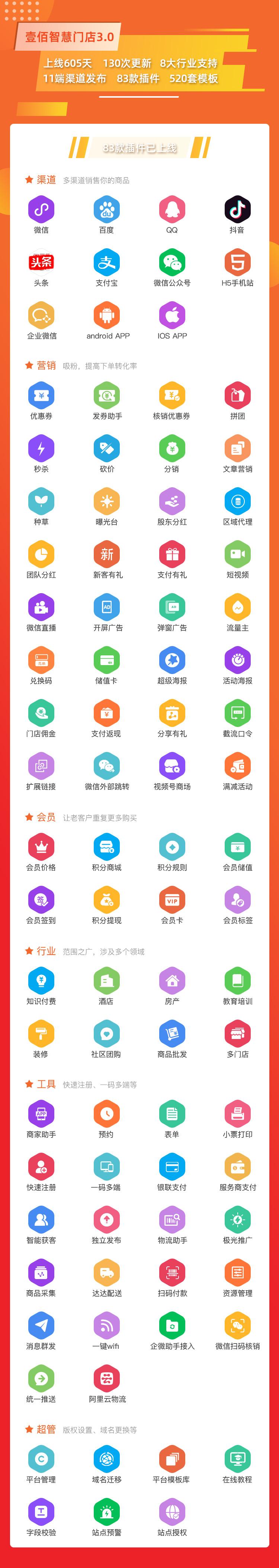 图片[1]-壹佰智慧门店v3-3.0.8  稳定更新全插件-破解狗源码